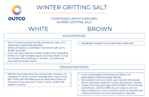 Advantages and disadvantages of white and brown winter gritting salt